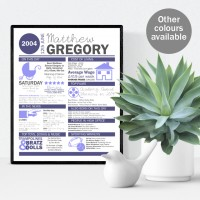 On This Day personalised print