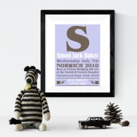 Poster Personalised Name Print